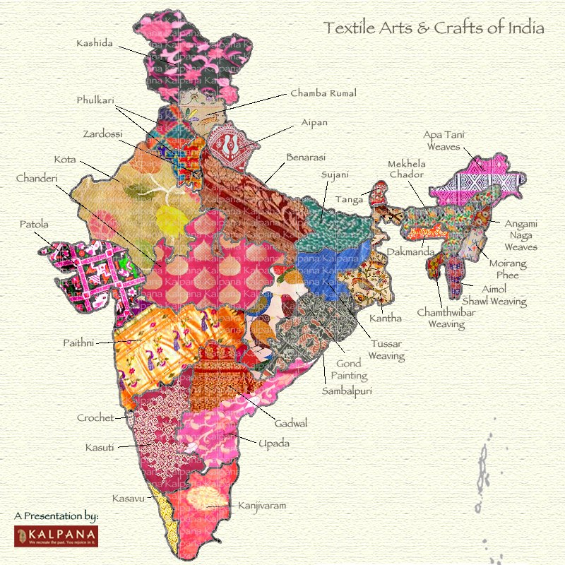 Indian Heritage Textiles Of India